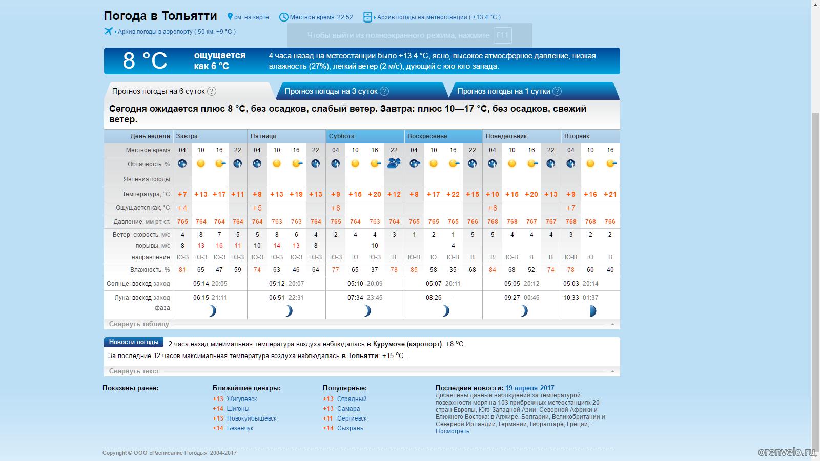 Погода в тольятти на 14 дней 2015 год